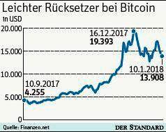 forex broker erfahrungen und vergleich 2021 erste schritte mit bitcoin-investitionen